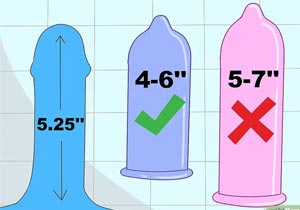 Pourquoi choisir la bonne taille de préservatif ?
